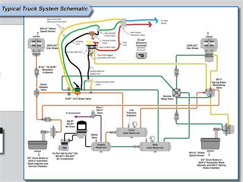 air brake system diagrams typical air brake schematic shop talk air