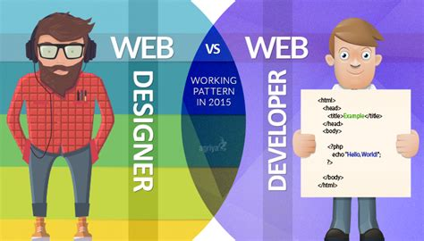 design pattern web development web designer v s web developer differences in the work
