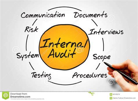 interne audit audit interne photo stock image du 233 valuation plan