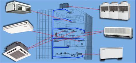 impianto climatizzazione casa casa immobiliare accessori impianti climatizzazione