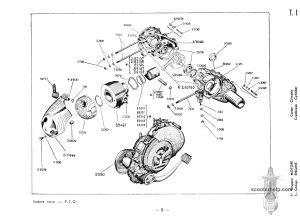 vespa vbb wiring diagram wiring diagram and schematics