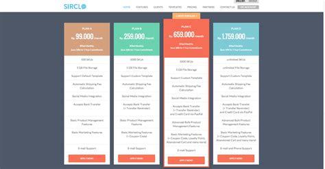 membuat e commerce wordpress buat website e commerce anda sendiri dengan sirclo