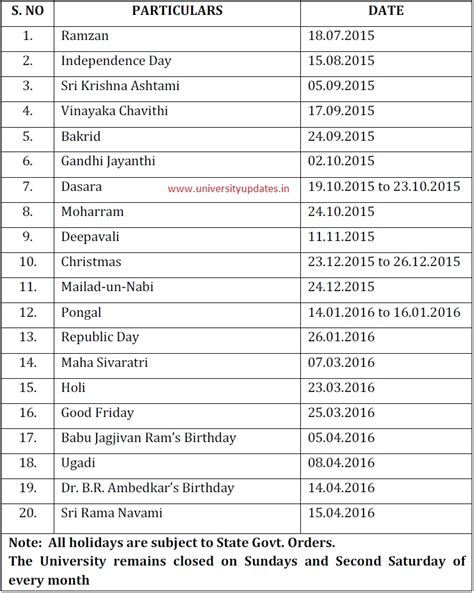 Mba Year Schedule by Krishna Mba Mca Academic Calendar For