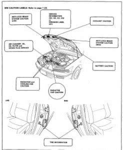 electric power steering 1993 acura legend auto manual acura legend 1991 1992 1993 1994 1995 service manual car service