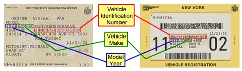 Car Registration Address Lookup Sle Registration Documents For Title Transactions New York State Dmv
