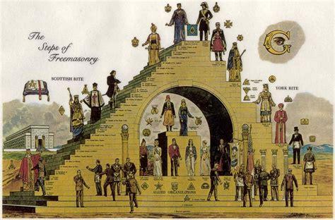 illuminati massoneria come riconoscere gli illuminati in politica