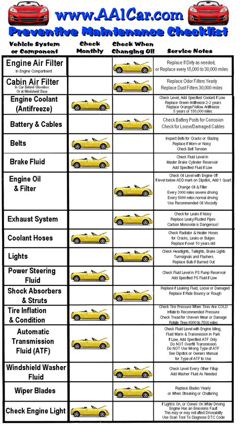 Toyota Major Service Checklist Automotive Diagnosis Repair Information
