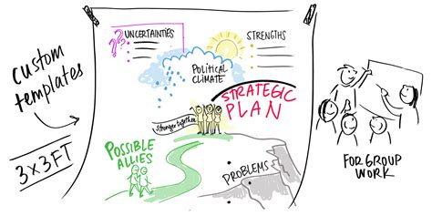 facilitation plan template visual facilitation with templates