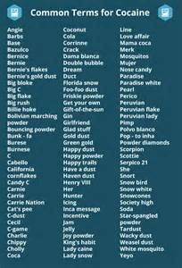 what you need to about common slang 12 rehab