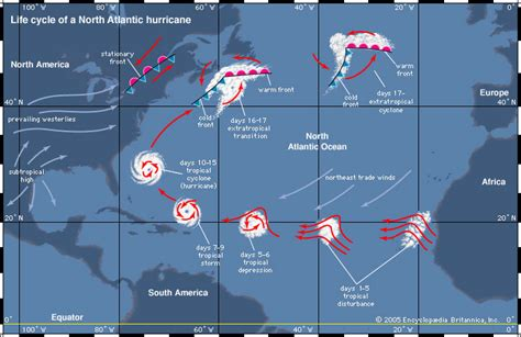 cyclone formation diagram tropical cyclone definition causes formation and