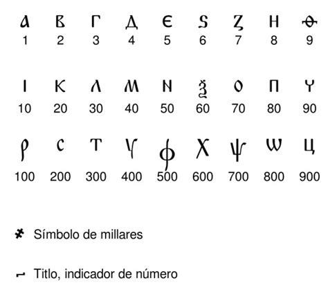 cu 225 l es nuestra historia palabras griegas letra a bienvenidos a nuestra diccionario de raices griegas y
