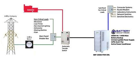 wiring diagram  automatic transfer switches