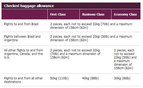 delta baggage rules related keywords related keywords suggestions for jet airlines baggage rules