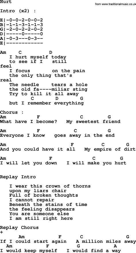 Johnny Cash Hurt Guitar Chords