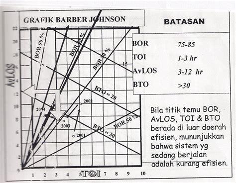 cara membuat grafik barber johnson di excel grafik barber johnson psik iii ulun pian buhannya