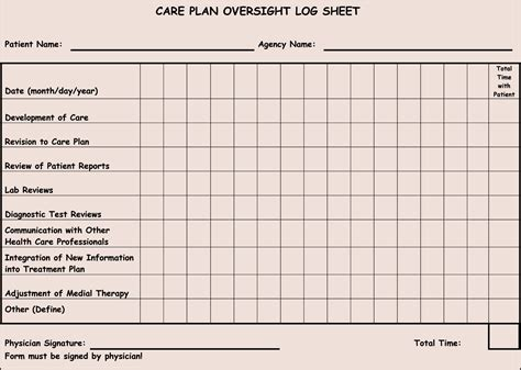 image gallery home health care forms
