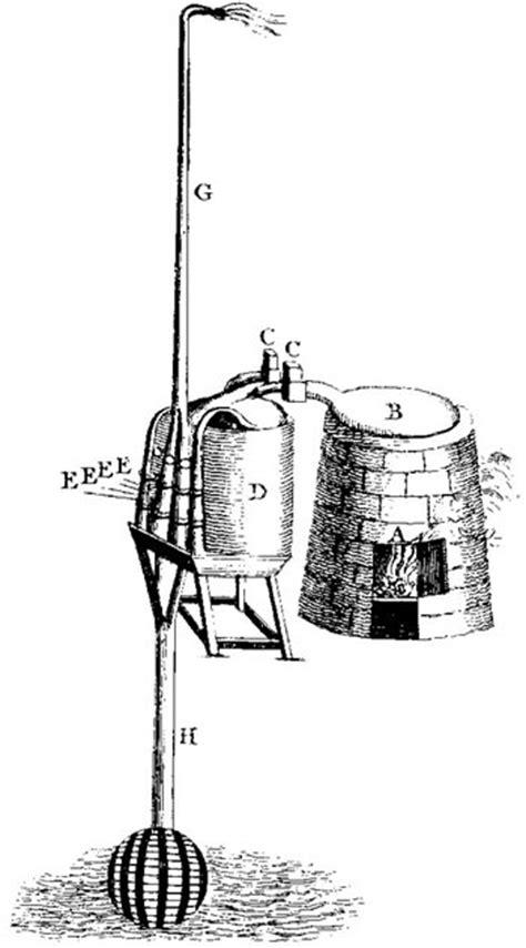 savery s steam engine diagram leibniz papin and the steam engine