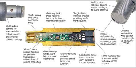 inductive sensor design sensors reduce downtime in welding applications