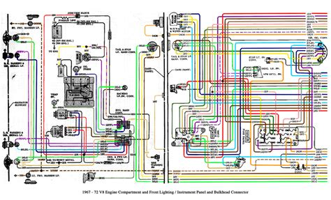 im looking for a wiring diagram or just colors codes to my chevy stepside truck that i just put