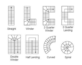 types of stairs plans to build types of stairs pdf plans