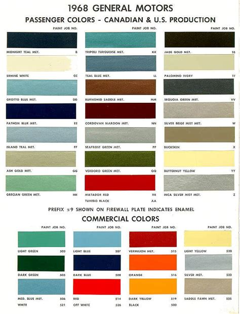 generl motors 1968 color codes cars