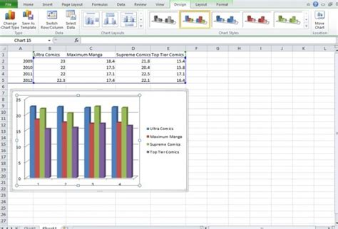 excel bar chart template make a chart in powerpoint and excel powerpoint presentation