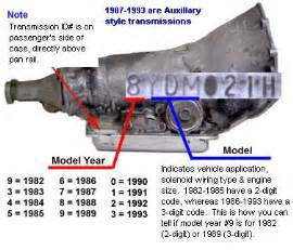 Chevrolet Automatic Transmission Identification Page 2 4l60e Differences Transmission Discussions At