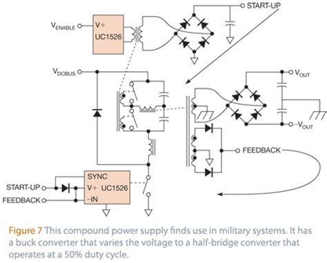 Layout Guidelines For Power Supply | designing offline ac dc switching power supplies brick by