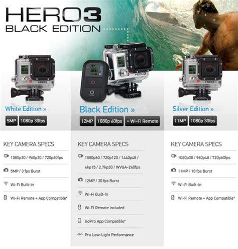 2nd Gopro 3 Black Editon Equip gopro hd hero3 kieran