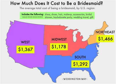 How Much Does It Cost To Do An Mba by How Much Does It Cost To Be A Bridesmaid