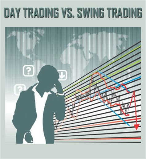 swing vs day trading swing trading vs day trading forex pros cons of day