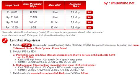 Modem Telkomsel Flash Simpati cara mendaftar paket telkomsel flash simpati lengkap