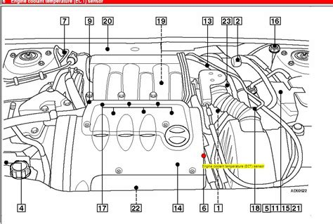 wiring diagram renault laguna 2003 wiring just another