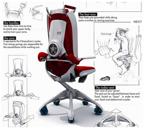 fit work chair diagram gadgets and gizmos