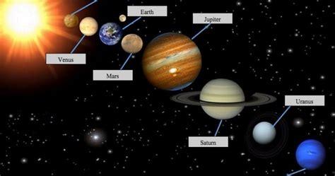 nama nama planet  sistem tata surya beserta ciri ciri