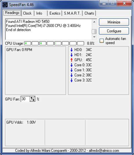 fungsi anonytun mengubah vidionax aplikasi laptop windows download speedfan software menambah kecepatan kipas laptop