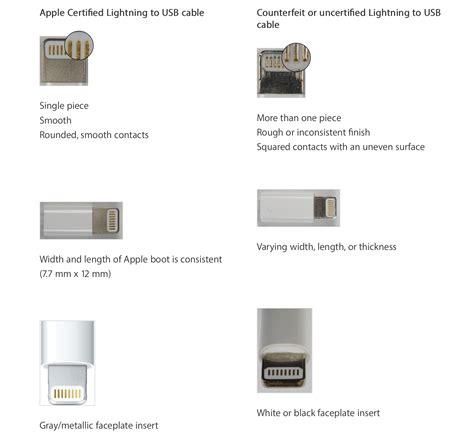 Cable Data Lightning Iphone 566plus Original apple iphone lightning cable original efcaviation