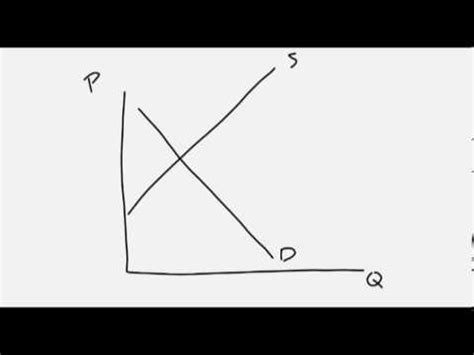how to draw economic graphs how to draw an economic graph