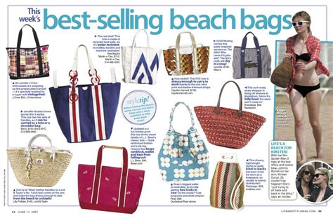 Vote For Your Favourite Bag Of 2007 Catwalk by Fashion 187 Archive 187 Best Selling Bags