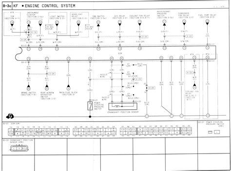 mazda 323 astina wiring diagram exle electrical