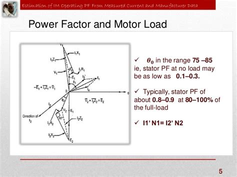 induction motor power factor estimation of induction motor operating power factor