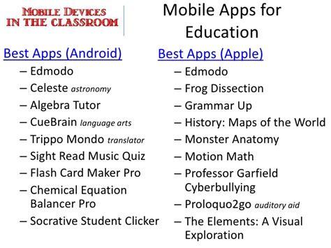 edmodo quiz maker mobile devices in education