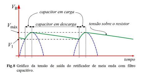 capacitor no retificador eletr 212 nica do papai noel filtro capacitivo