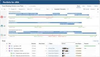 agile portfolio management with portfolio for jira and portfolio for jira atlassian