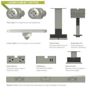 legrand 174 adorne cabinet lighting system morning