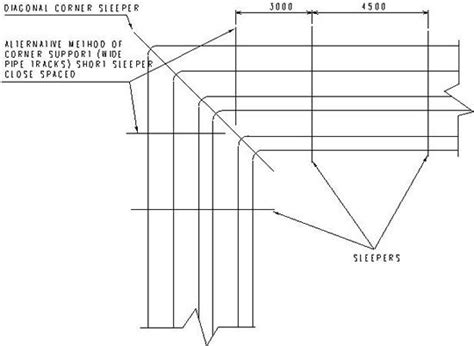 Pipe Sleeper Design by Bn Dg C01b Plant Layout Pipeway Design