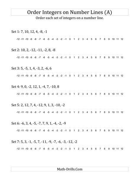 Ordering Integers on a Number Line (A) Integers Worksheet