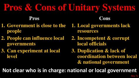 In A Unitary System Of Government Local Offices by Ty Political Science Roskin Ch4 States