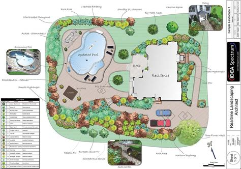 professional landscape plan software pertaining to