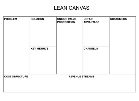 Lean Canvas Template use lean canvas to align user needs with business goals